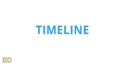 Timeline Module Optimusdivi